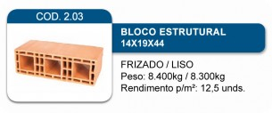 Unidade de Produção Frizado: SEDE,ITAITINGA,ASSUNÇÃO III-IV  Unidade de Produção Liso: SEDE,ITAITINGA,ASSUNÇÃO III-IV